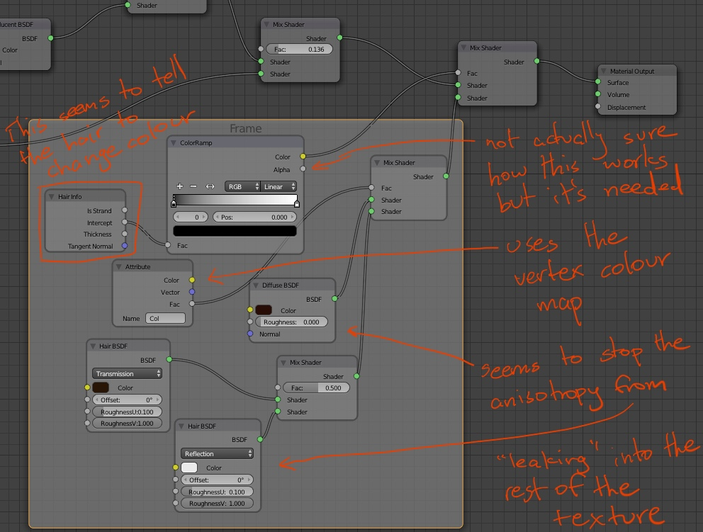 Blender notes: node tree for material with different hair colour